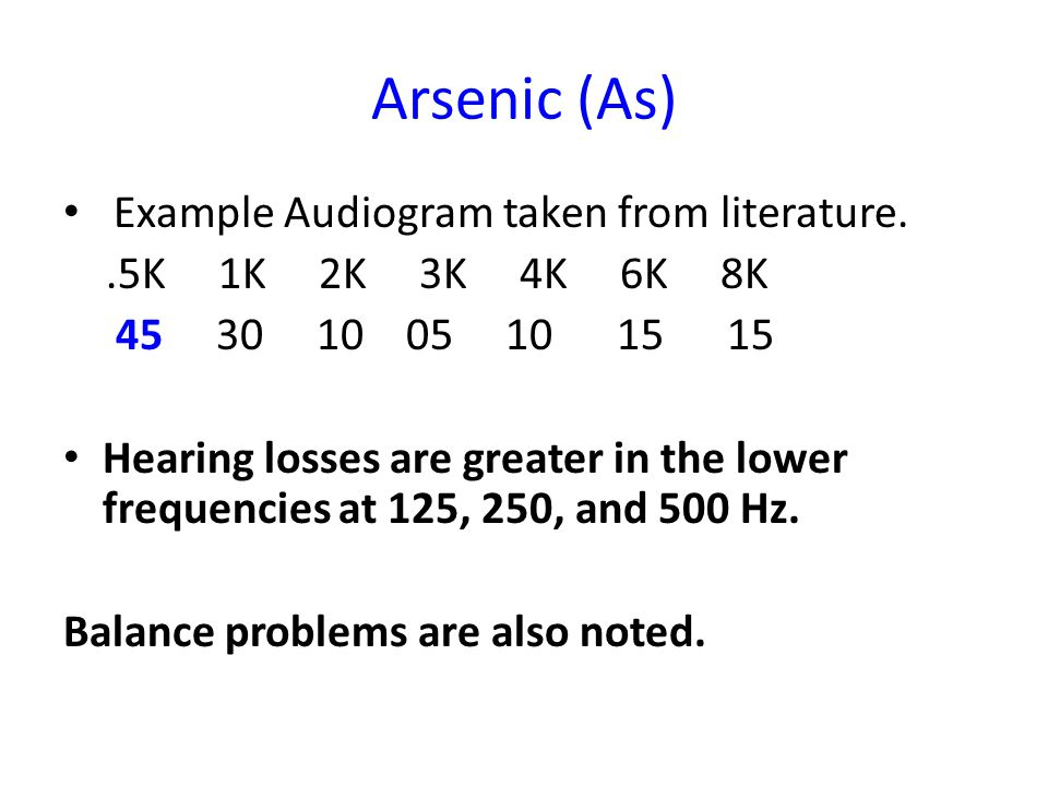 Arsenic (As) Example Audiogram taken from literature.