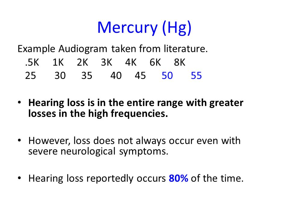 Mercury (Hg) Example Audiogram taken from literature.
