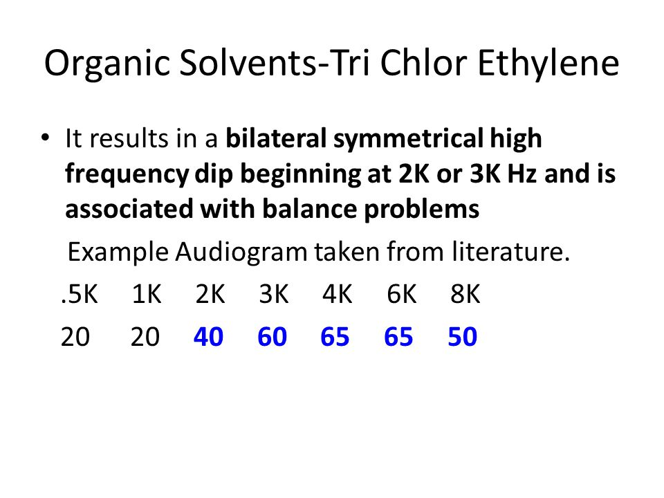 Organic Solvents-Tri Chlor Ethylene