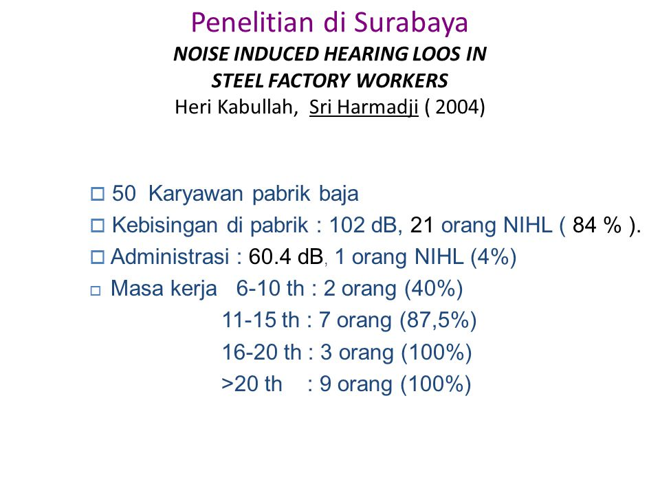Penelitian di Surabaya NOISE INDUCED HEARING LOOS IN STEEL FACTORY WORKERS Heri Kabullah, Sri Harmadji ( 2004)