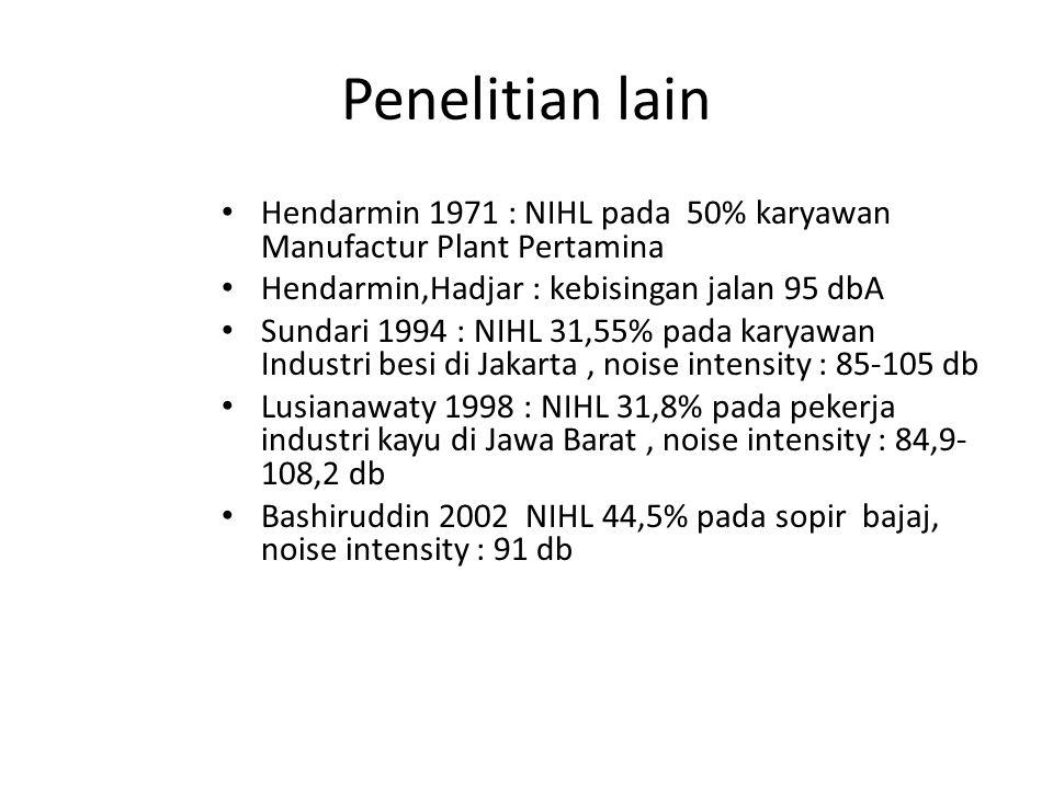 Penelitian lain Hendarmin 1971 : NIHL pada 50% karyawan Manufactur Plant Pertamina. Hendarmin,Hadjar : kebisingan jalan 95 dbA.