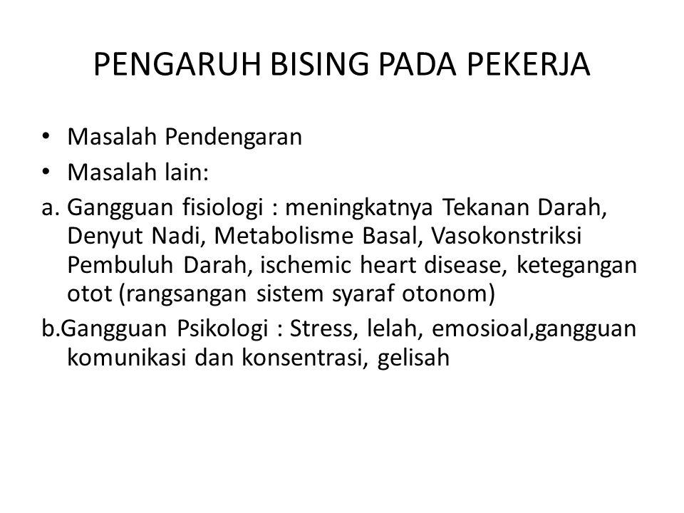 PENGARUH BISING PADA PEKERJA