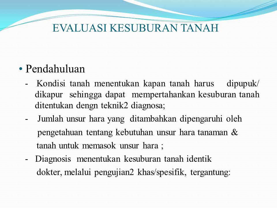 EVALUASI KESUBURAN TANAH