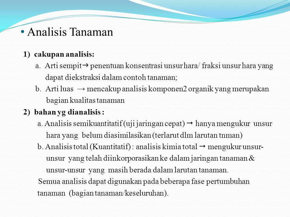Analisis Tanaman