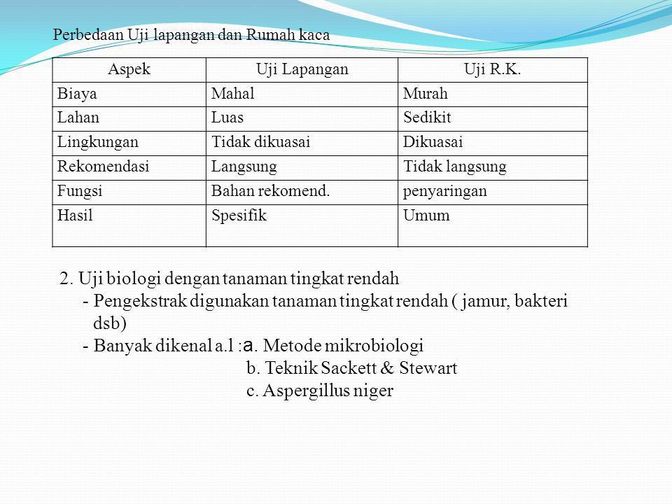 2. Uji biologi dengan tanaman tingkat rendah