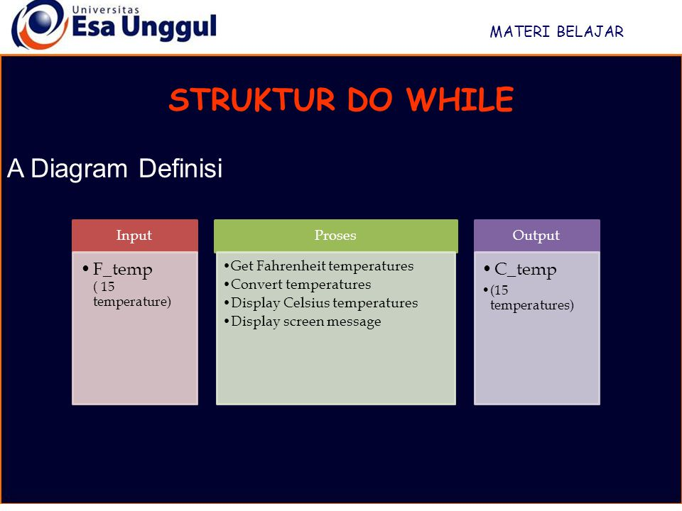 STRUKTUR DO WHILE A Diagram Definisi F_temp ( 15 temperature) C_temp