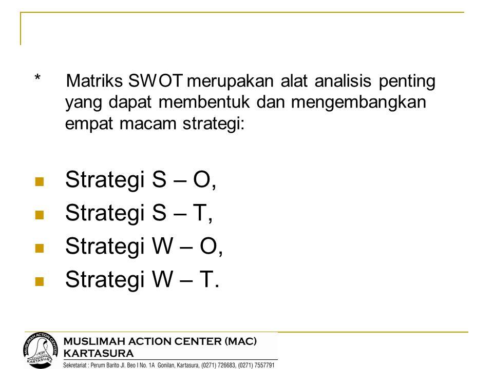 Strategi S – O, Strategi S – T, Strategi W – O, Strategi W – T.