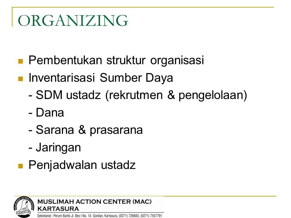 ORGANIZING Pembentukan struktur organisasi Inventarisasi Sumber Daya