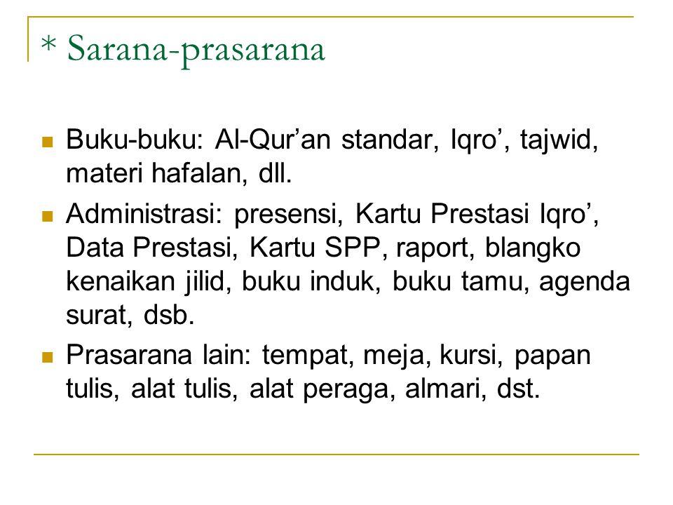 * Sarana-prasarana Buku-buku: Al-Qur'an standar, Iqro', tajwid, materi hafalan, dll.