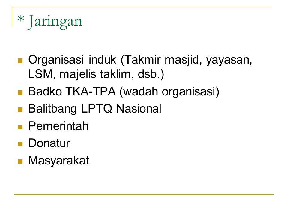 * Jaringan Organisasi induk (Takmir masjid, yayasan, LSM, majelis taklim, dsb.) Badko TKA-TPA (wadah organisasi)