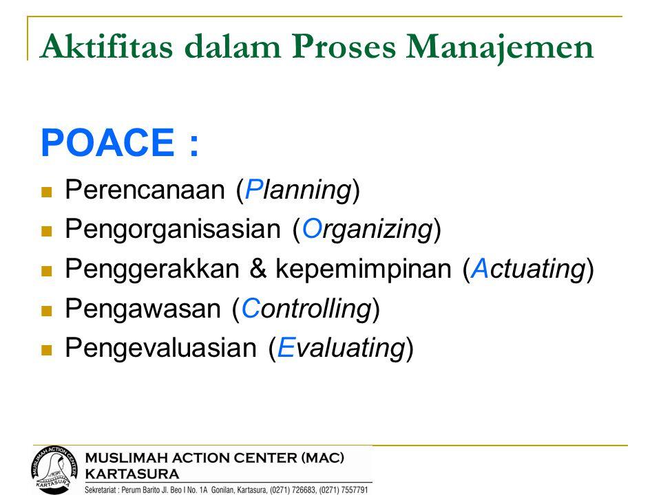 Aktifitas dalam Proses Manajemen