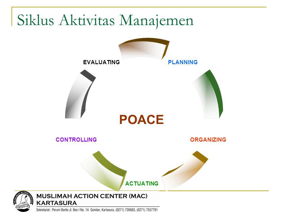 Siklus Aktivitas Manajemen
