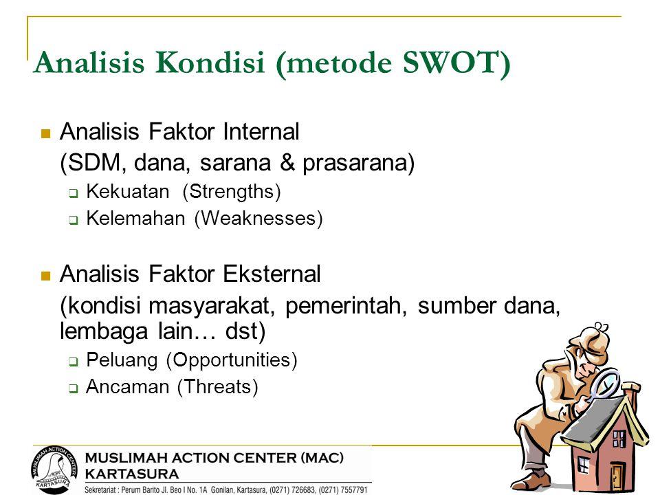 Analisis Kondisi (metode SWOT)