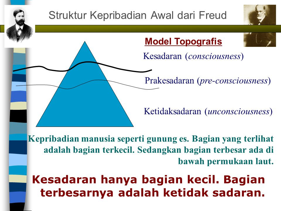 Struktur Kepribadian Awal dari Freud