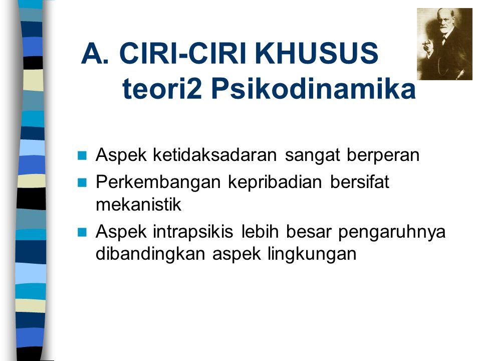 A. CIRI-CIRI KHUSUS teori2 Psikodinamika
