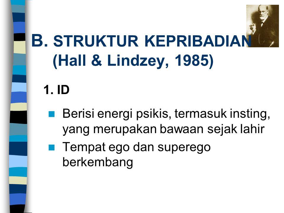 B. STRUKTUR KEPRIBADIAN (Hall & Lindzey, 1985)