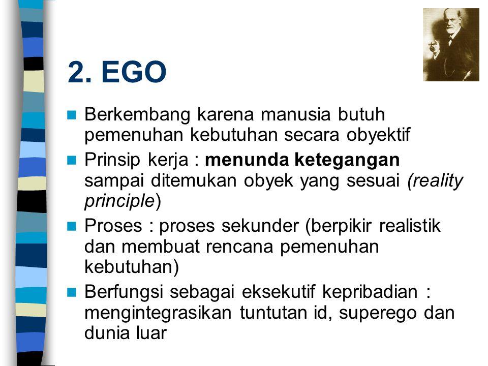 2. EGO Berkembang karena manusia butuh pemenuhan kebutuhan secara obyektif.
