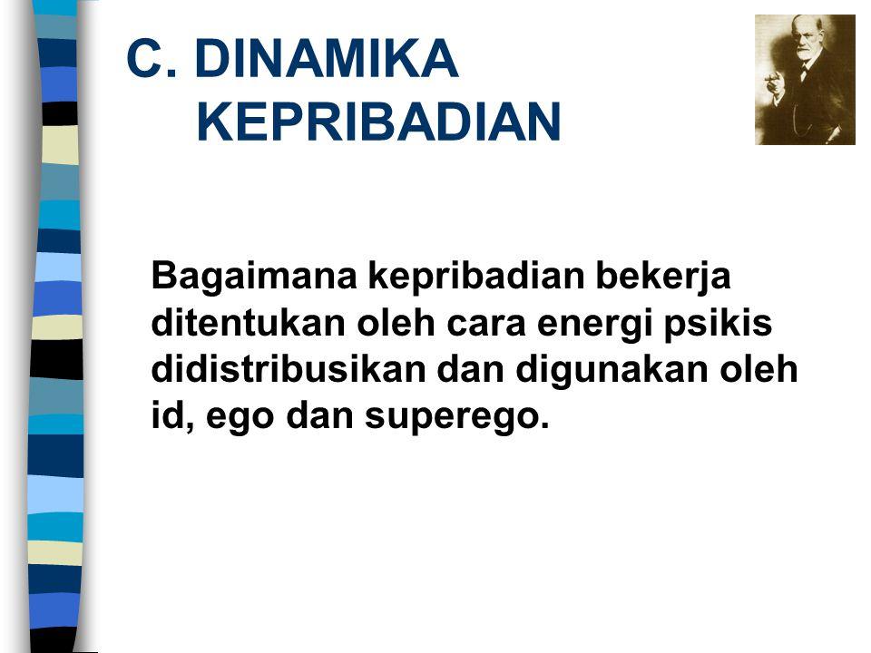 C. DINAMIKA KEPRIBADIAN