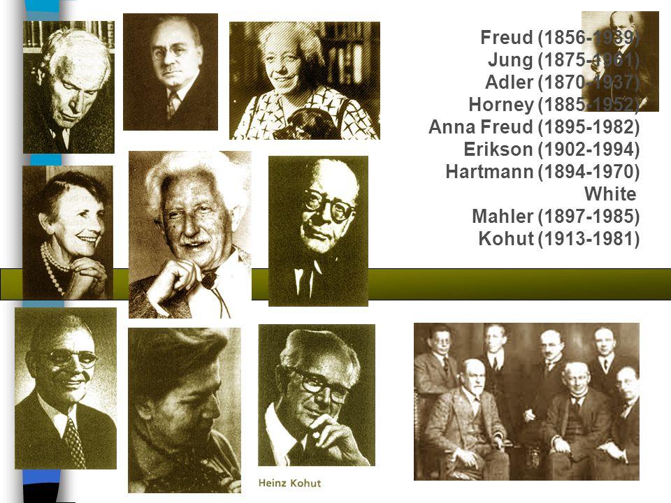 Freud (1856-1939) Jung (1875-1961) Adler (1870-1937) Horney (1885-1952) Anna Freud (1895-1982) Erikson (1902-1994)