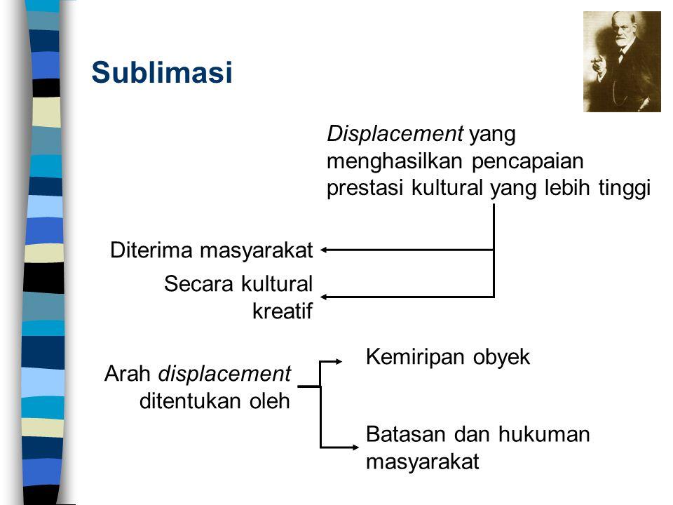 Sublimasi Displacement yang menghasilkan pencapaian prestasi kultural yang lebih tinggi. Diterima masyarakat.