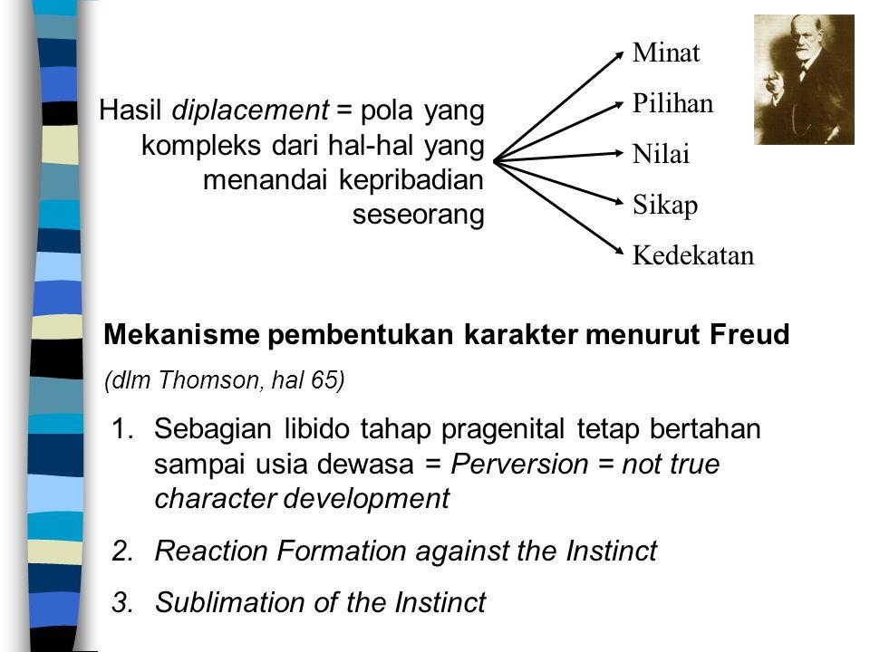 Mekanisme pembentukan karakter menurut Freud