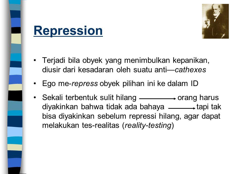 Repression Terjadi bila obyek yang menimbulkan kepanikan, diusir dari kesadaran oleh suatu anti—cathexes.