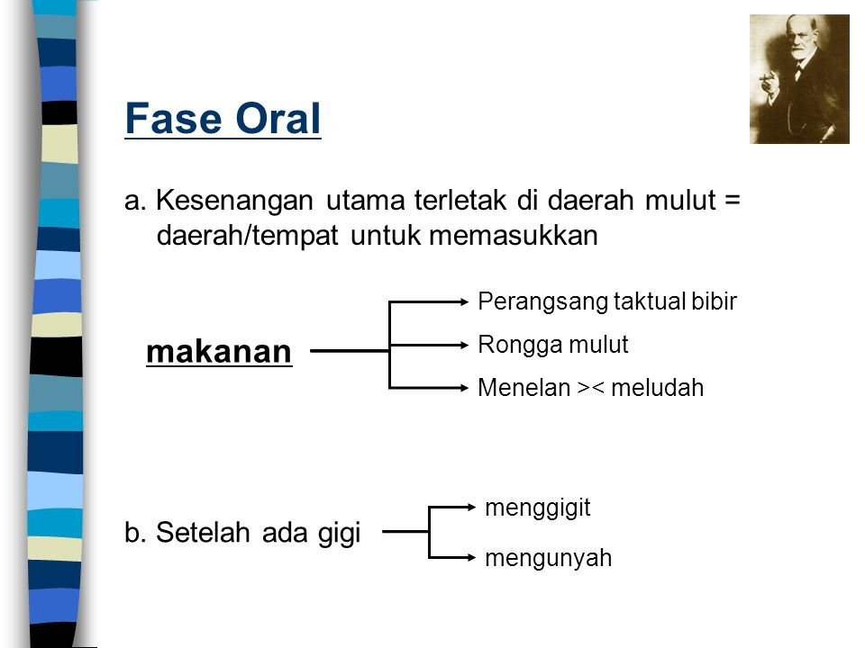 Fase Oral a. Kesenangan utama terletak di daerah mulut = daerah/tempat untuk memasukkan. Perangsang taktual bibir.