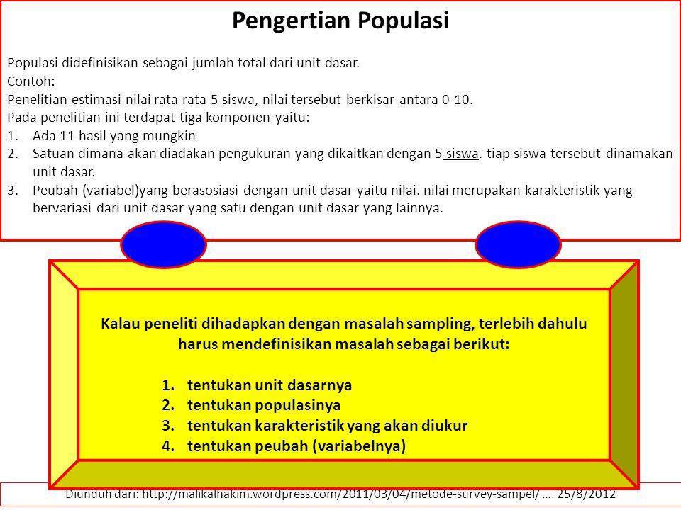 Pengertian Populasi