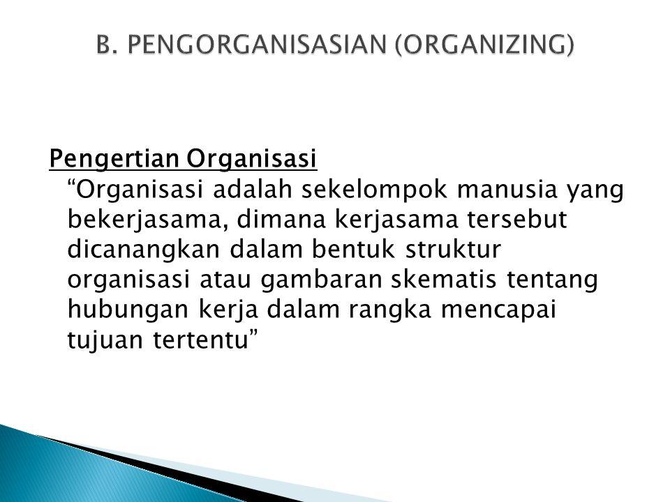 B. PENGORGANISASIAN (ORGANIZING)