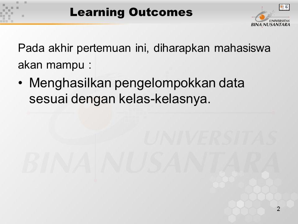 Menghasilkan pengelompokkan data sesuai dengan kelas-kelasnya.