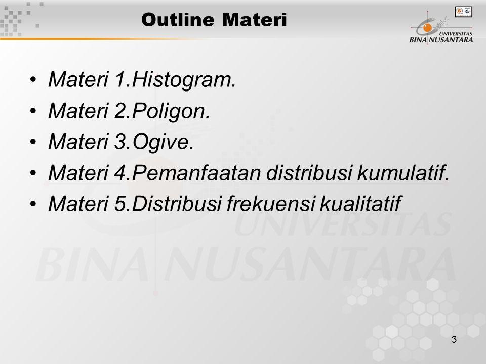 Materi 4.Pemanfaatan distribusi kumulatif.