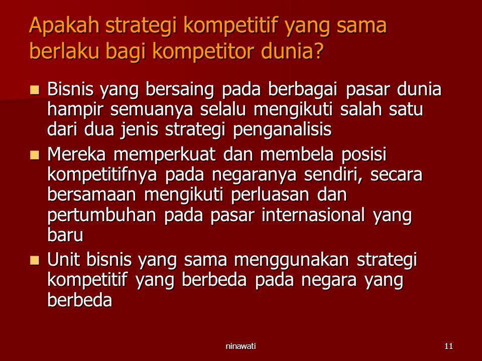 Apakah strategi kompetitif yang sama berlaku bagi kompetitor dunia