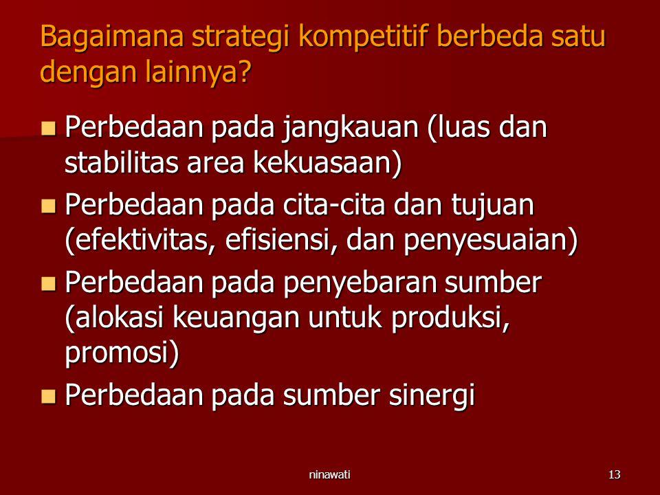 Bagaimana strategi kompetitif berbeda satu dengan lainnya