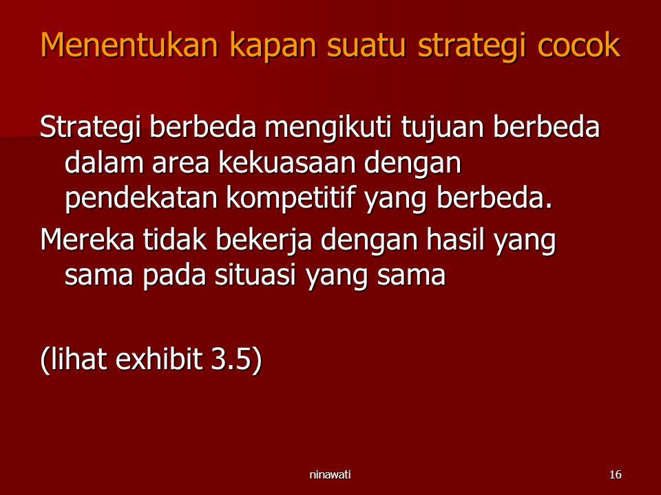 Menentukan kapan suatu strategi cocok