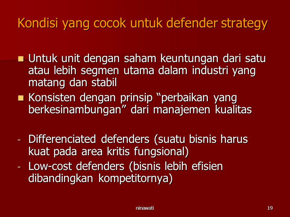 Kondisi yang cocok untuk defender strategy