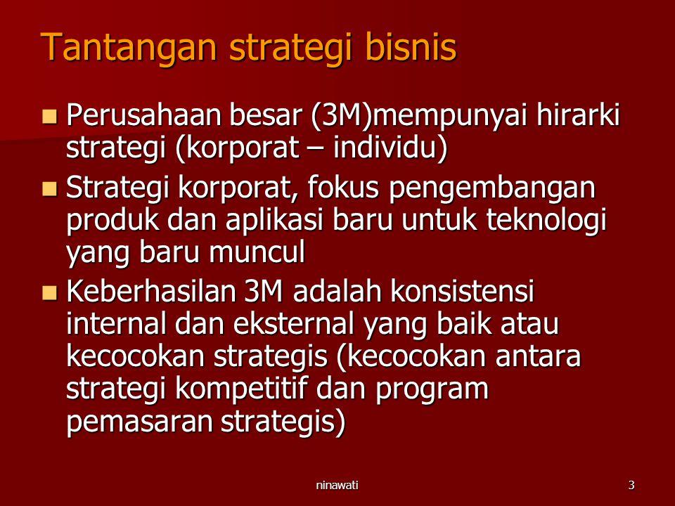 Tantangan strategi bisnis
