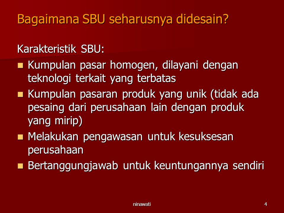 Bagaimana SBU seharusnya didesain
