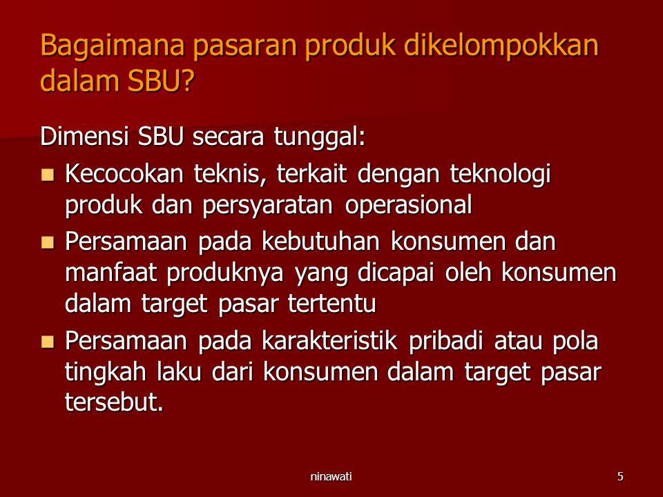 Bagaimana pasaran produk dikelompokkan dalam SBU
