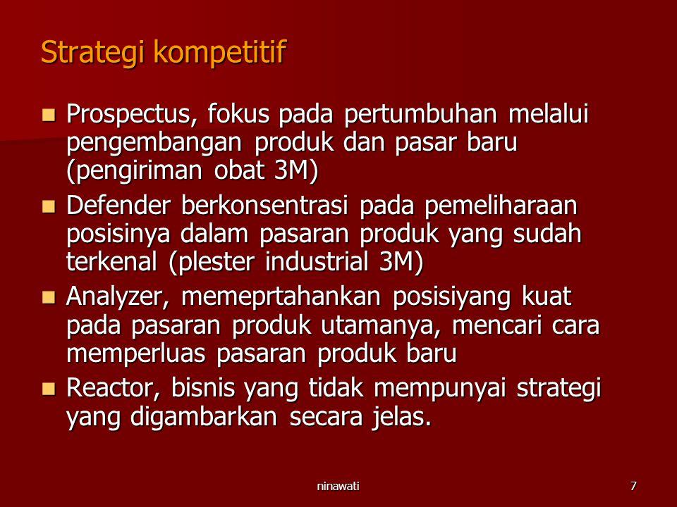 Strategi kompetitif Prospectus, fokus pada pertumbuhan melalui pengembangan produk dan pasar baru (pengiriman obat 3M)