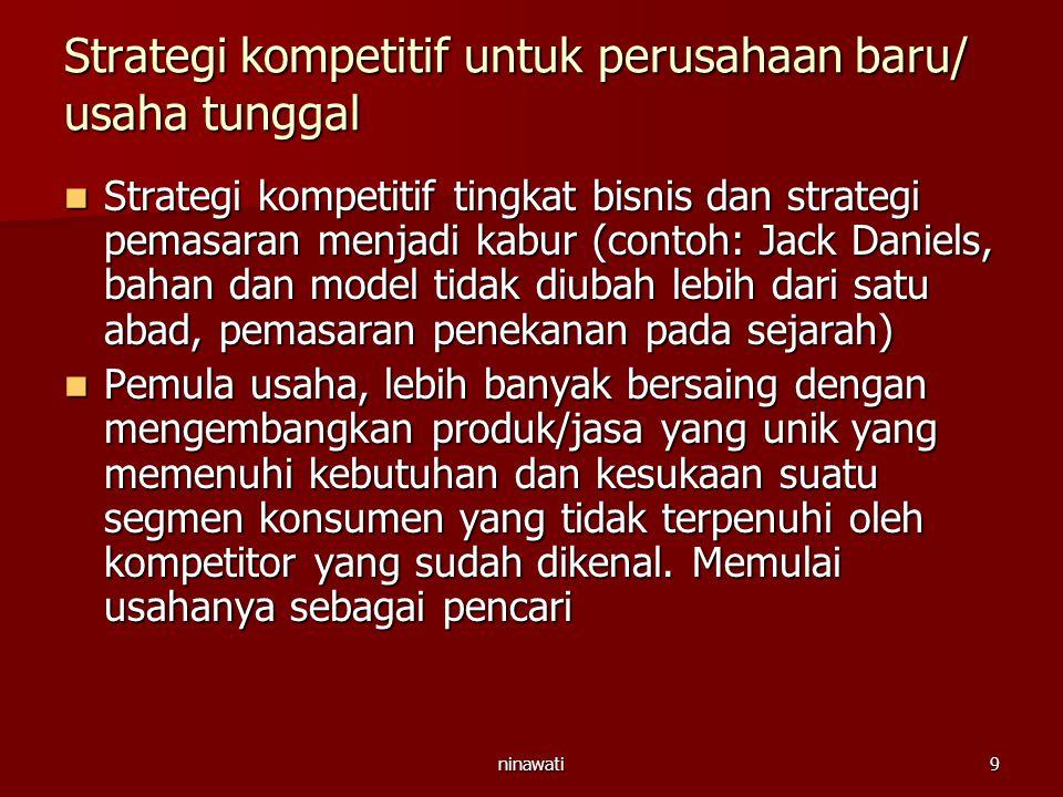 Strategi kompetitif untuk perusahaan baru/ usaha tunggal