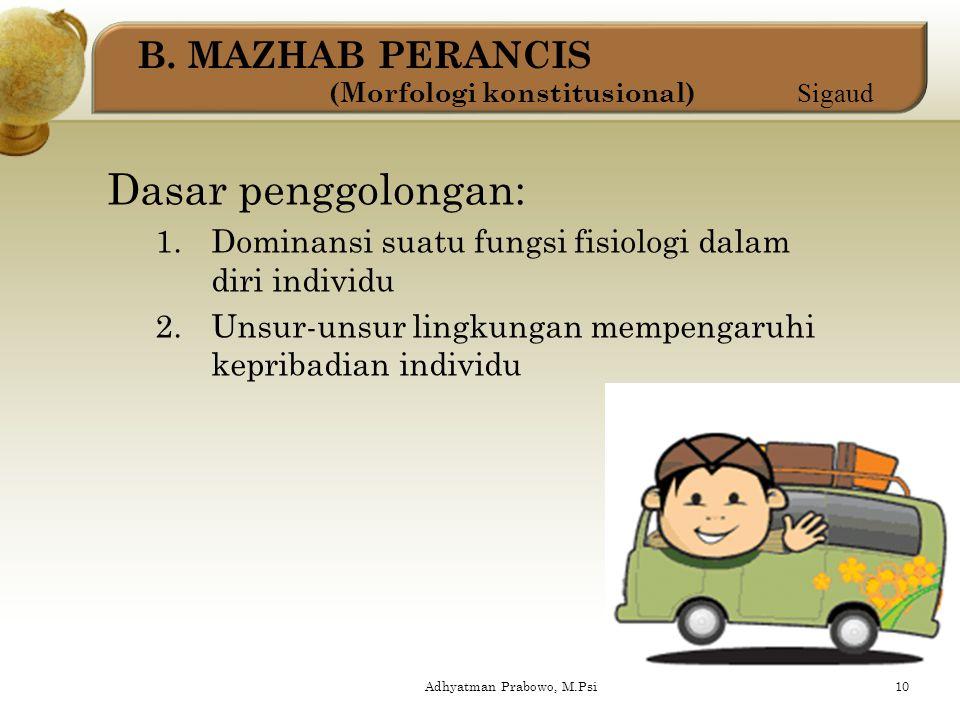 B. MAZHAB PERANCIS (Morfologi konstitusional)