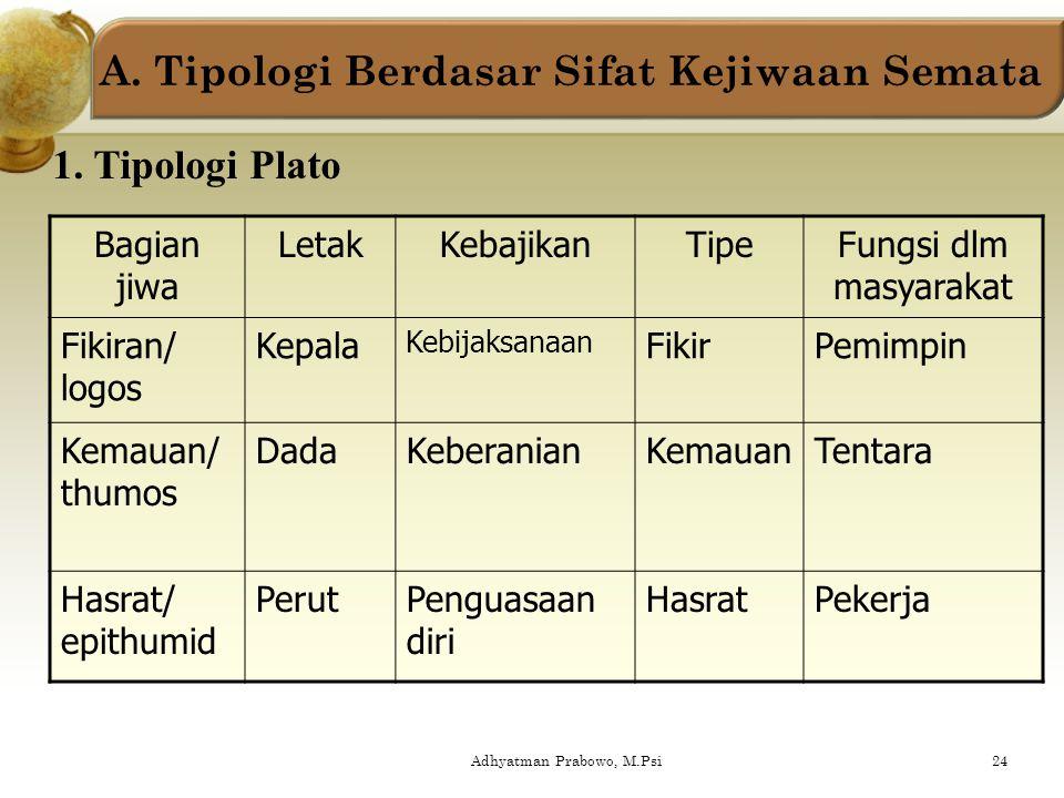 A. Tipologi Berdasar Sifat Kejiwaan Semata