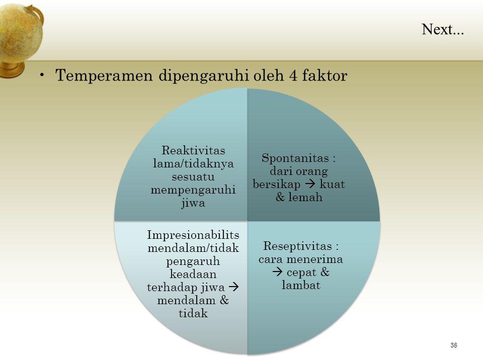 Temperamen dipengaruhi oleh 4 faktor