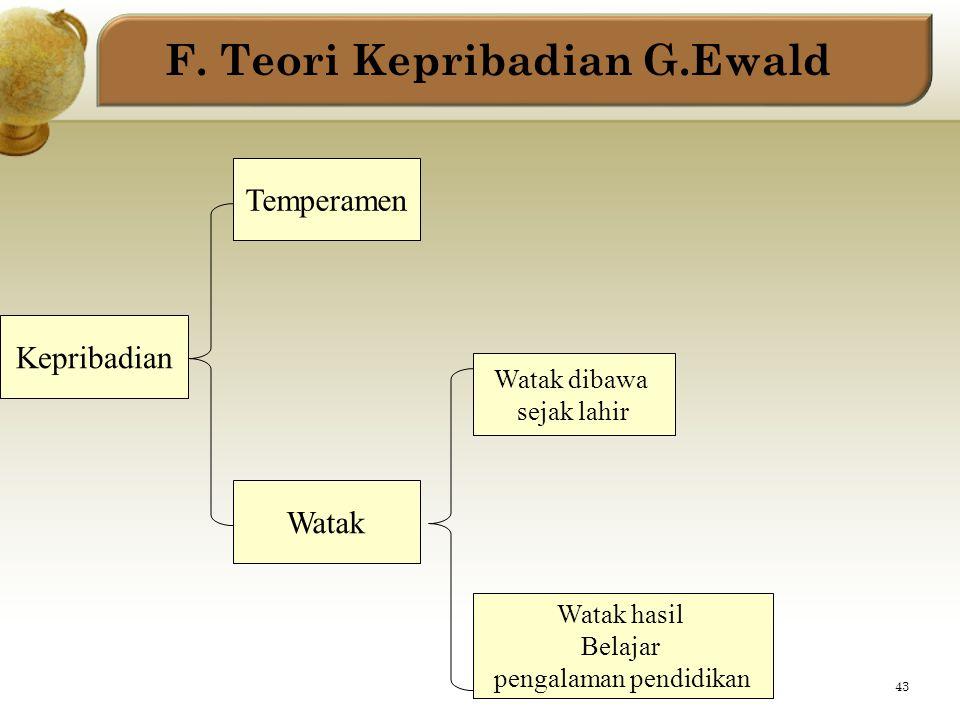 F. Teori Kepribadian G.Ewald