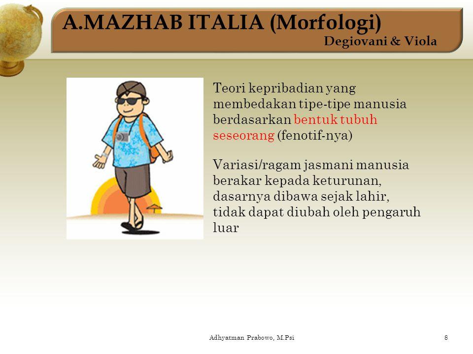MAZHAB ITALIA (Morfologi)