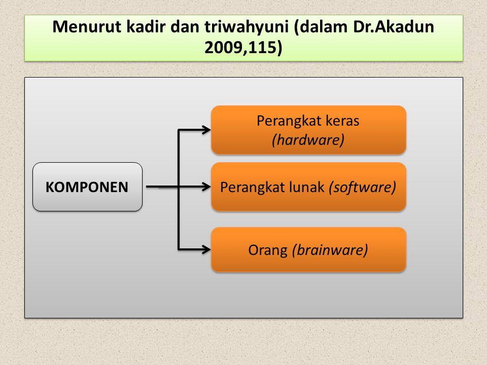 Menurut kadir dan triwahyuni (dalam Dr.Akadun 2009,115)