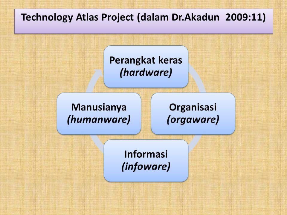 Technology Atlas Project (dalam Dr.Akadun 2009:11)