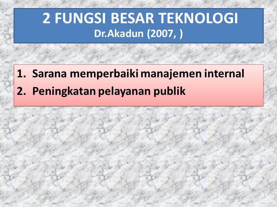 2 FUNGSI BESAR TEKNOLOGI Dr.Akadun (2007, )