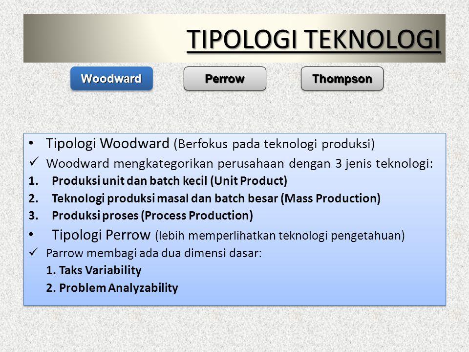 TIPOLOGI TEKNOLOGI Woodward. Perrow. Thompson. Tipologi Woodward (Berfokus pada teknologi produksi)