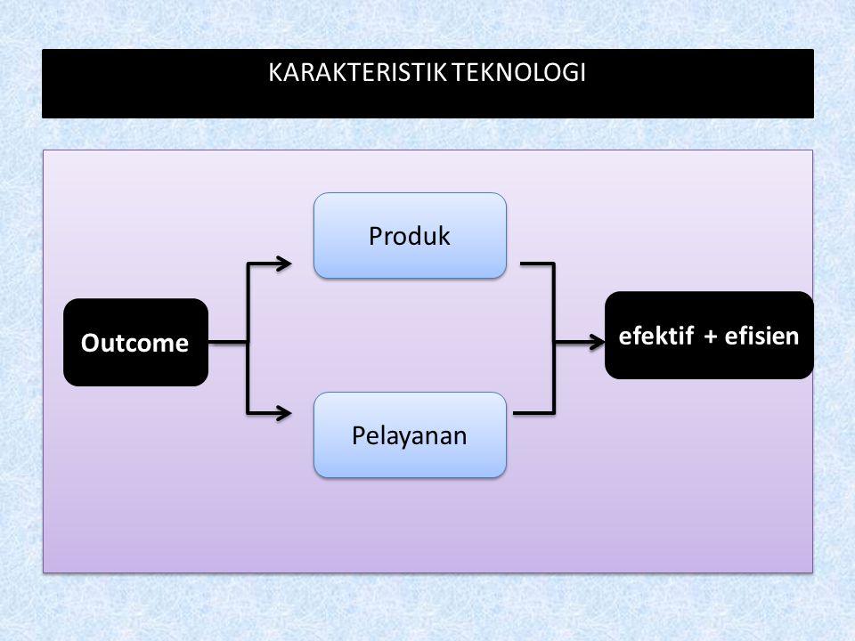 KARAKTERISTIK TEKNOLOGI